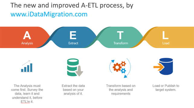 New & Improved ETL Diagram
